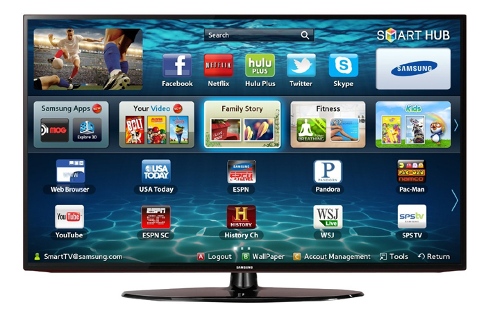 GroupOn Wholesale TV Loads